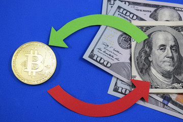 time to buy or sell bitcoin, exchange dollar for bitcoin