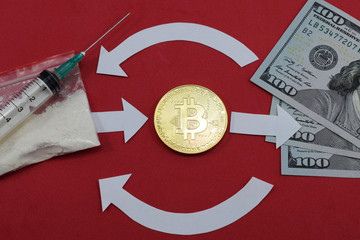 sale and laundering of dirty money (dollars) earned on drugs through bitcoin