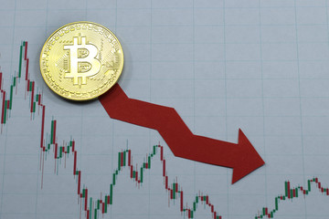 bitcoin falls in price, and the schedule for the fall of bitcoin