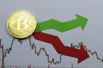 unstable currency bitcoin, falling and rising in price