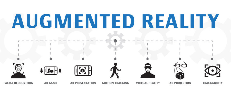 horizontal Augmented reality banner concept template with simple icons. Contains such icons as Facial Recognition, AR game, AR presentation and more