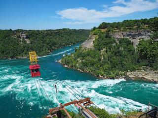 Whirlpool Rapids in Niagara River, Ontario, Canada