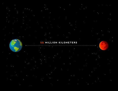 Infographics with distance between Earth and Mars