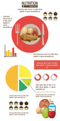 Nutrition and food red infographic with statistics and elements