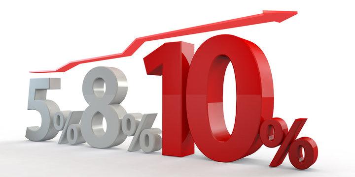 消費税10% / 8%から10%へ