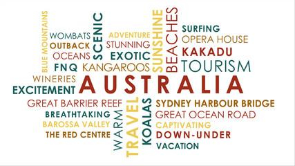 Australian tourism related words animated text word cloud on white background.
