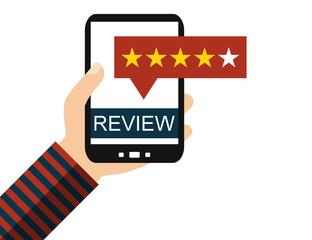 Review mit dem Smartphone