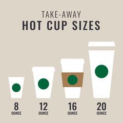Take-Away Hot Cup Sizes