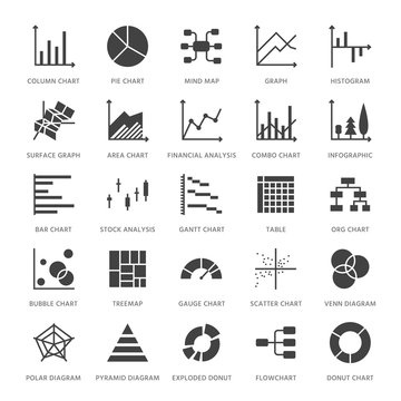 Chart types flat glyph icons. Line graph, column, pie donut diagram, financial report illustrations, infographic. Signs for business statistic, data analysis. Solid silhouette pixel perfect 64x64.