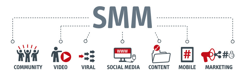 Banner smm - social medi marketing concept