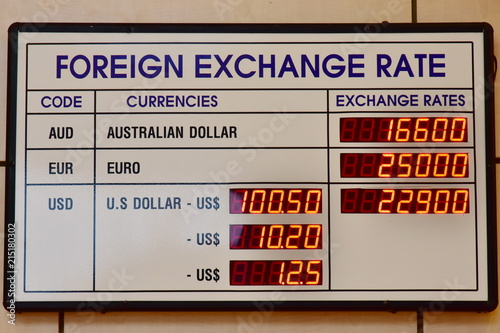 Currency Exchange Digital Board Rates For The Euro And Dollar In Vietnam Dong