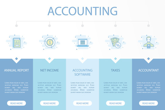 Accounting web banner infographic concept template with simple line icons. Contains such icons as Annual report, Net Income, Accounting software