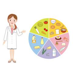 5大栄養素と栄養士さん2