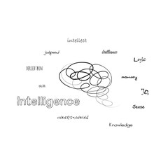 Brain abstract scribbles for intelligence, knowledge, sense, perception, reasoning, IQ... Vector isolated illustration.