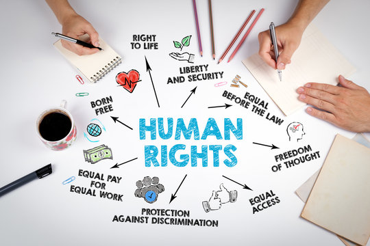 human rights Concept. Chart with keywords and icons. The meeting at the white office table