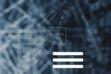 knowledge expertise and skills progress bars at 100 per cent next to Think Outside the box icon