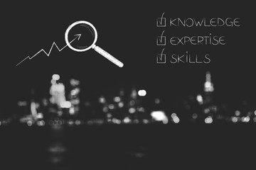 knowledge expertise and skills ticked off captions next to magnifying glass analsing stats