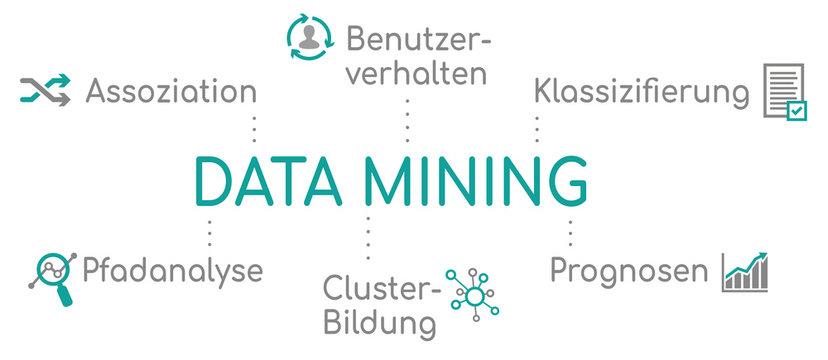 Infografik Data Mining Türkis