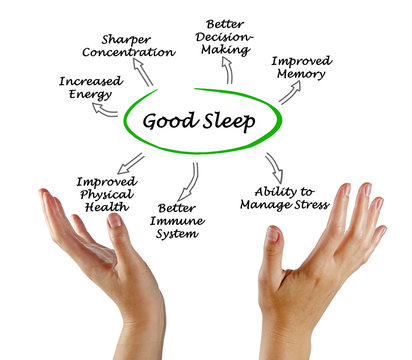 Benefits of Good Sleep