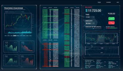 Hud trading. Hud trading or pattern. Stock exchange trading banner. Mobile app. Trading platform.