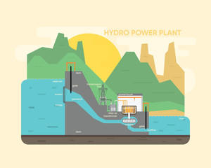 hydro power plant, hydro energy with dam and hydro turbine generate the electricity