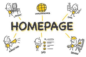 Strichfiguren Chart: Homepage