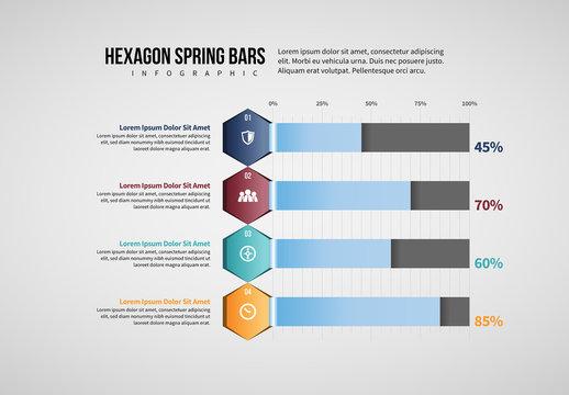 Hexagonal Bar Graph Infographic Layout