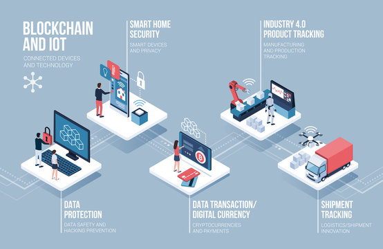 Blockchain and IOT infographic