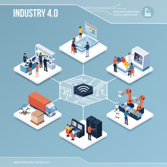 Digital core: industry 4.0 and automation
