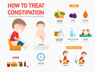 How to treat constipation infographic,vector illustration.