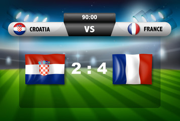 Croatia VS France scoreboard