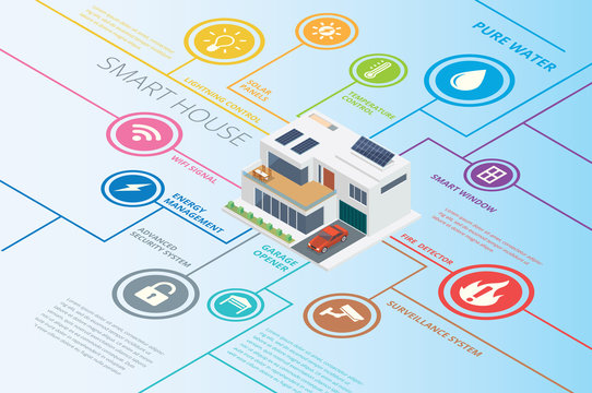 Modern Isometric Smart House Integrated System Diagram Illustration In Isolated White Background