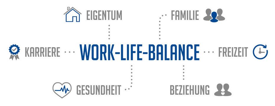 Infografik Work Life Balance Blau