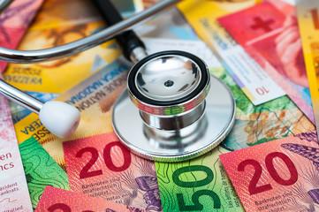 Gesundheitskosten in der Schweiz