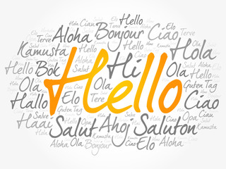 Hello word cloud in different languages of the world, background concept