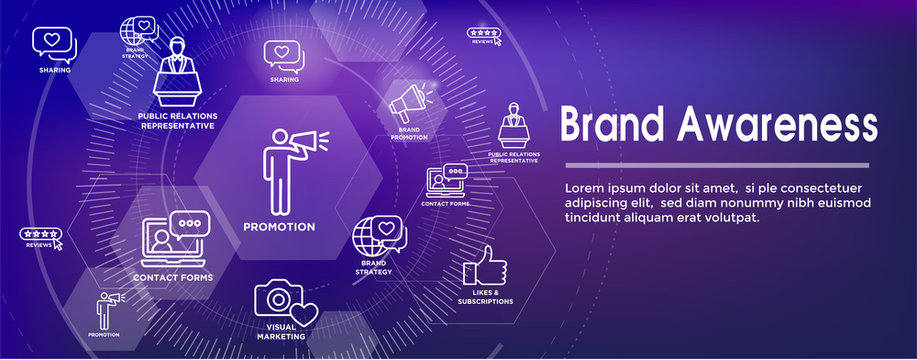 Brand Ambassador Thin Line Outline Icon Web Banner Set - Megaphone, Influencer Marketing Person and Representative