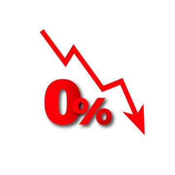 money loss more than zero percent
