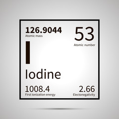 Iodine chemical element with first ionization energy, atomic mass and electronegativity values ,simple black icon with shadow