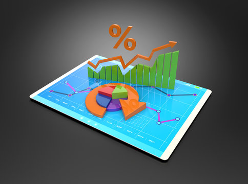 Inflation and Analysis of financial data in charts