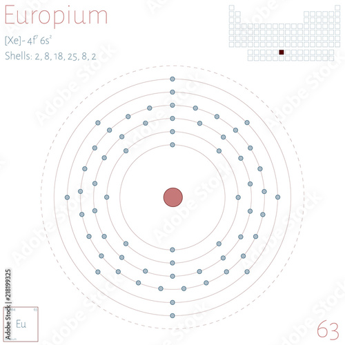 Large And Colorful Infographic On The Element Of Europium Stock