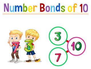 Number bonds of ten