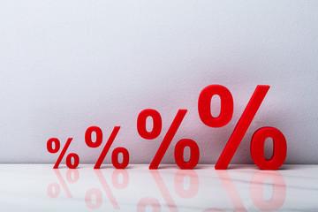 Increasing Size Of Percentage Symbols