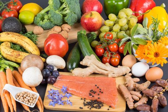 Nutrition équilibrée