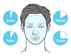 フェイスマスクをする男性