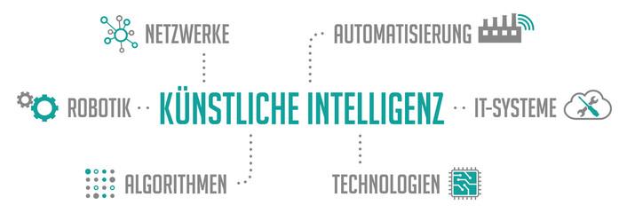 Infografik Künstliche Intelligenz Türkis