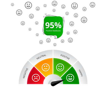 Feedback design. Customer satisfaction meter with smileys. Emotions scale banner. Quality service survey. 95 percent positive feedbacks. High level business rating. Emotional intelligence. Vector