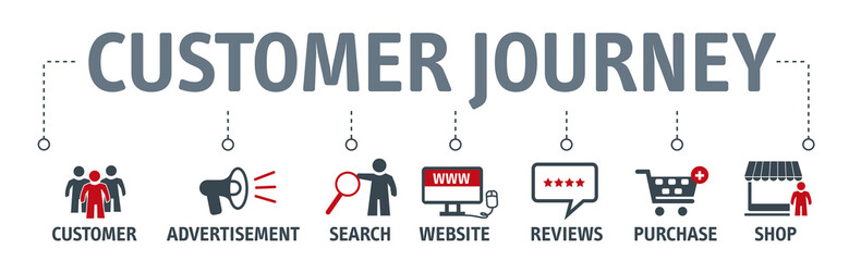Customer journey experience, conversion vector banner with icons