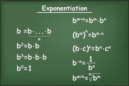 Properties of exponents on green chalkboard vector