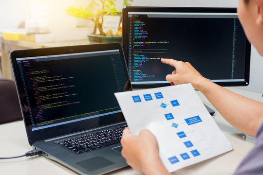 Developing programming and coding technologies on desk white, Website design, Programmer working in a software develop company office,Data processing center.