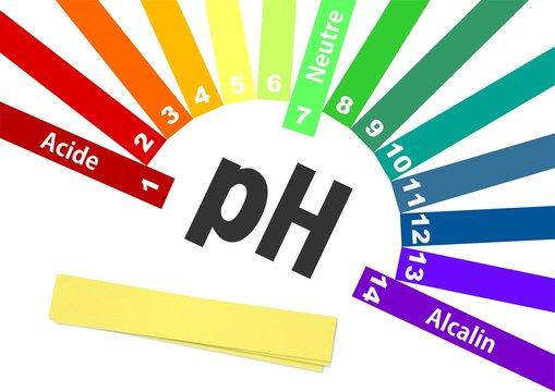 échelle de ph en éventail, acide, neutre, alcalin avec papiers test
